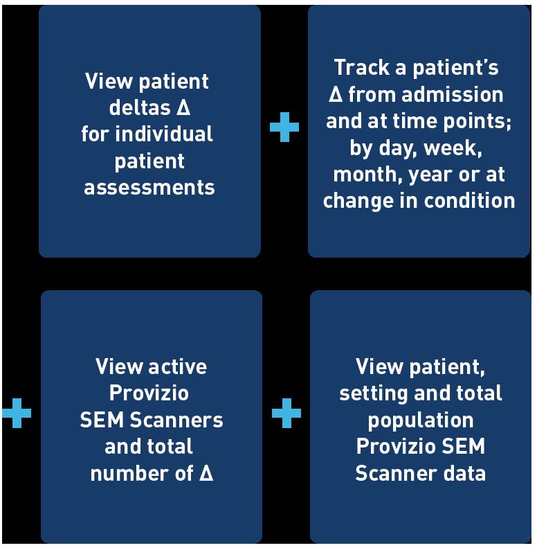 Provizio SEM Scanner gateway diagram for mobile