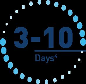 3 to 10 days