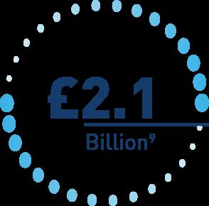 2.1 billion pounds